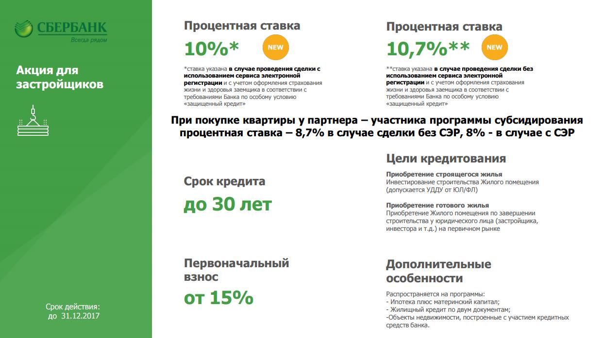 Процентная ставка по ипотечному кредиту в сбербанке на сегодня